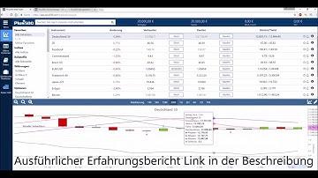 PLUS500 Test - Ehrliche erfahrungen - Tutorial auf Deutsch