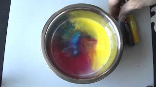 Experimentos caseros sencillos -  Leche, colorante y jabón
