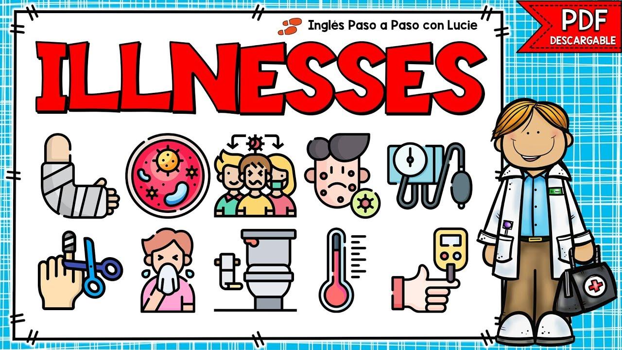 ENFERMEDADES Y SÍNTOMAS EN INGLÉS - PARTE 1 | VOCABULARY: ILLNESSES AND SYMPTOMS