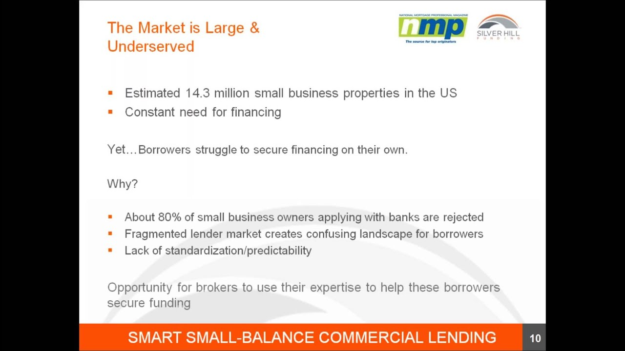 small commercial loans business balance