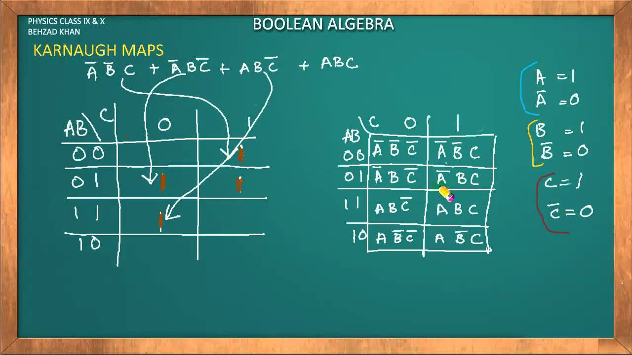 Introduction 2 And 3 Variables Karnaugh Mapkmap Boolean Algebra K Map Logic Diagram Part Urdu Youtube