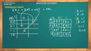 Introduction 2 and 3 Variables Karnaugh Map(KMAP)- Boolean Algebra Part 2 Urdu
