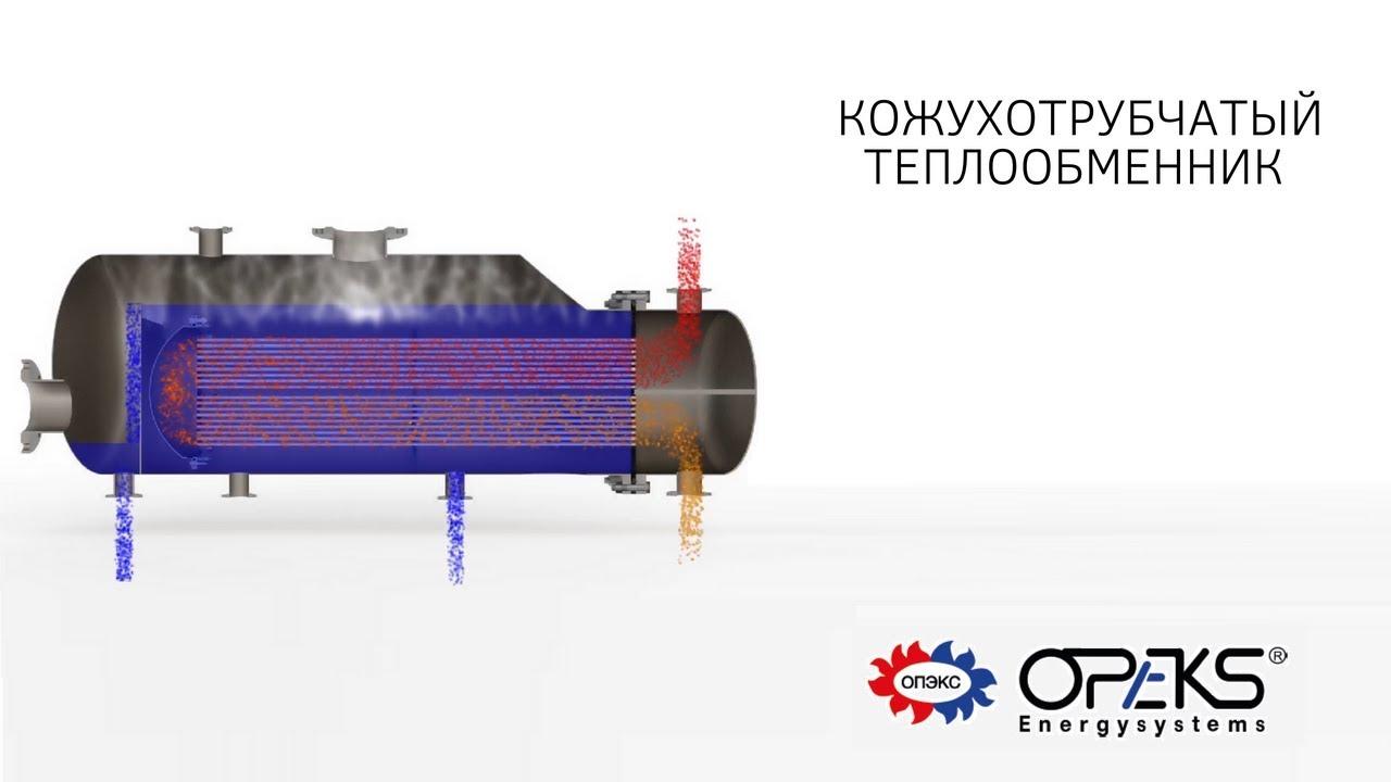 Теплообменник shell Разборный пластинчатый теплообменник APV N35 DH Рыбинск