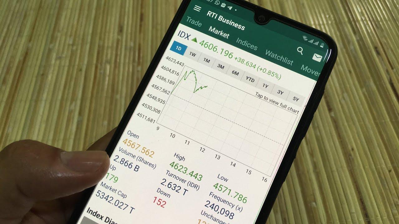 Berlatih Simulasi Trading Saham dengan Aplikasi RTI ...