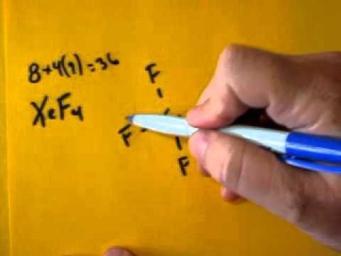 Lewis Dot Structure of XeF4 (Xenon TetraFluoride)  YouTube