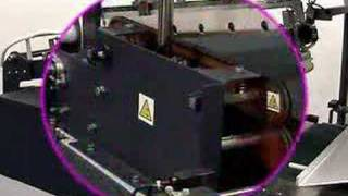 Shrink Wrap Machine Introduction Part 2/3
