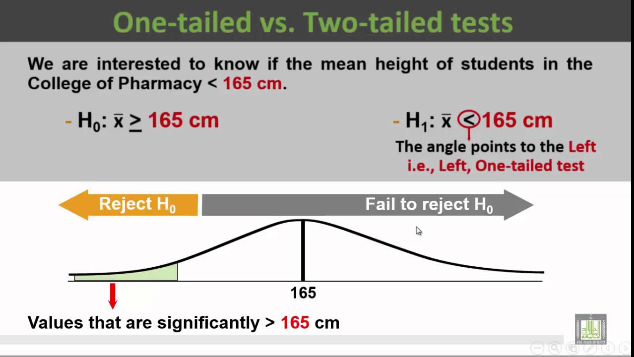 Basic Biostatistics - U2-L6 : One Tail vs Two Tail Tests Examples - 2