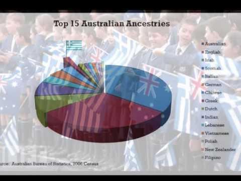 KEEP MODERN GREEK IN THE AUSTRALIAN EDUCATION SYSTEM!!!!