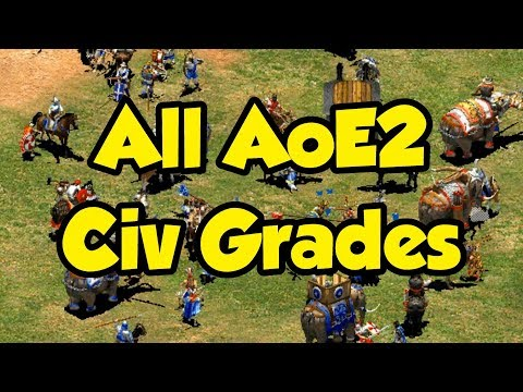 All AoE2 Civ Grades