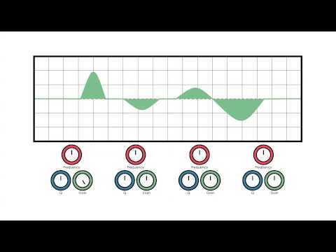 Audio Theory - Equalizer