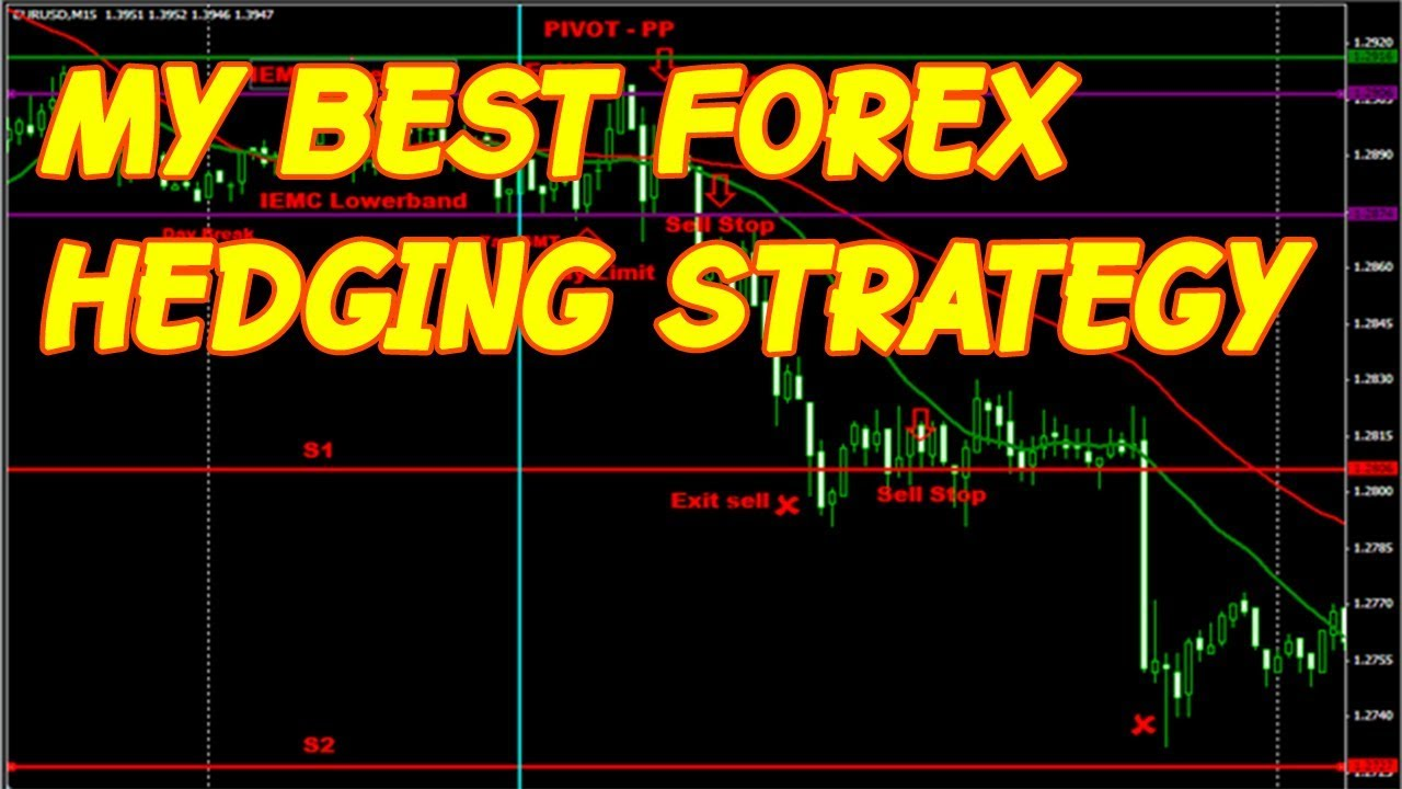 Advanced Forex Hedging Strategy Without No Loss