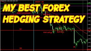 My Best Forex Hedging Strategy for FX Trading|Easy hedging strategy forex hedging techniques