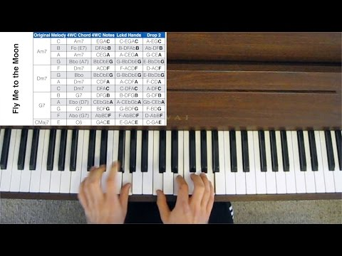 Jazz Piano Chord Voicings - Four Way Close, Locked Hands & Drop 2