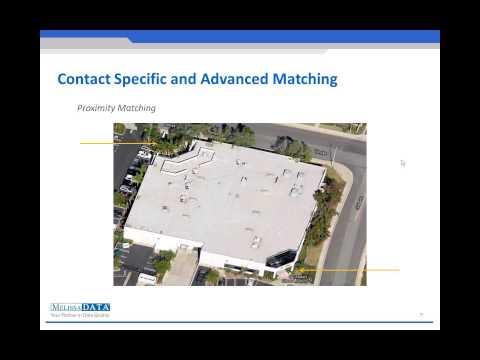 The Fundamentals of Matching Customer & Contact Data