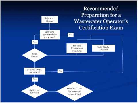 Becoming a Certified Wastewater Operator in Massachusetts