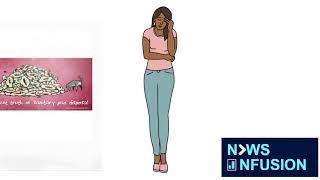 Eco-friendly, reusable menstrual products | Aruni Sunil
