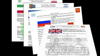Consejos para elaborar una Posición Oficial para el Modelo de Naciones Unidas