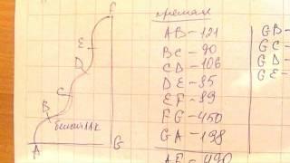 Снятие размеров и построение чертежа двухуровневого натяжного потолка