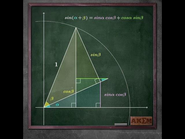 AKEM Matematik Gif