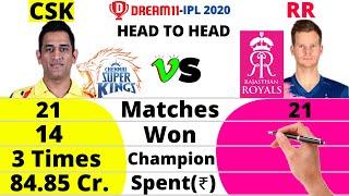 CSK vs RR Head to Head Comparison   IPL 2020   Chennai Super Kings vs Rajasthan Royals   RR vs CSK