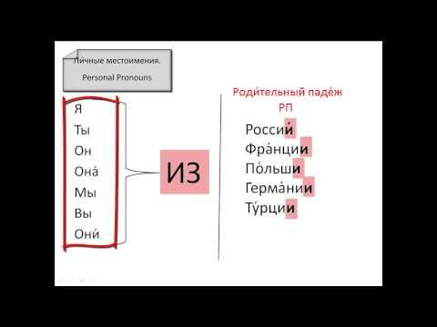 Учим преподавать русский язык иностранцам РКИ