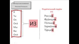 Бесплатный урок 30. Курсы русского как иностранного. Откуда ты?
