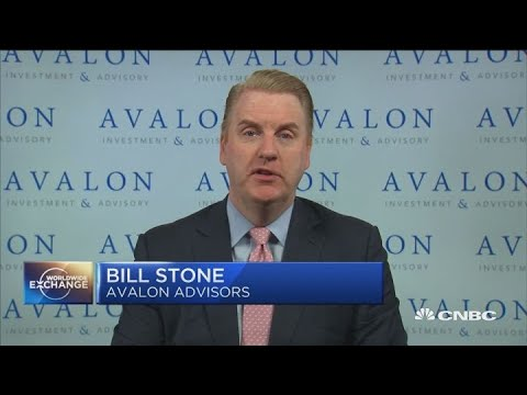 Stone: tug of war between economic data and global central banks
