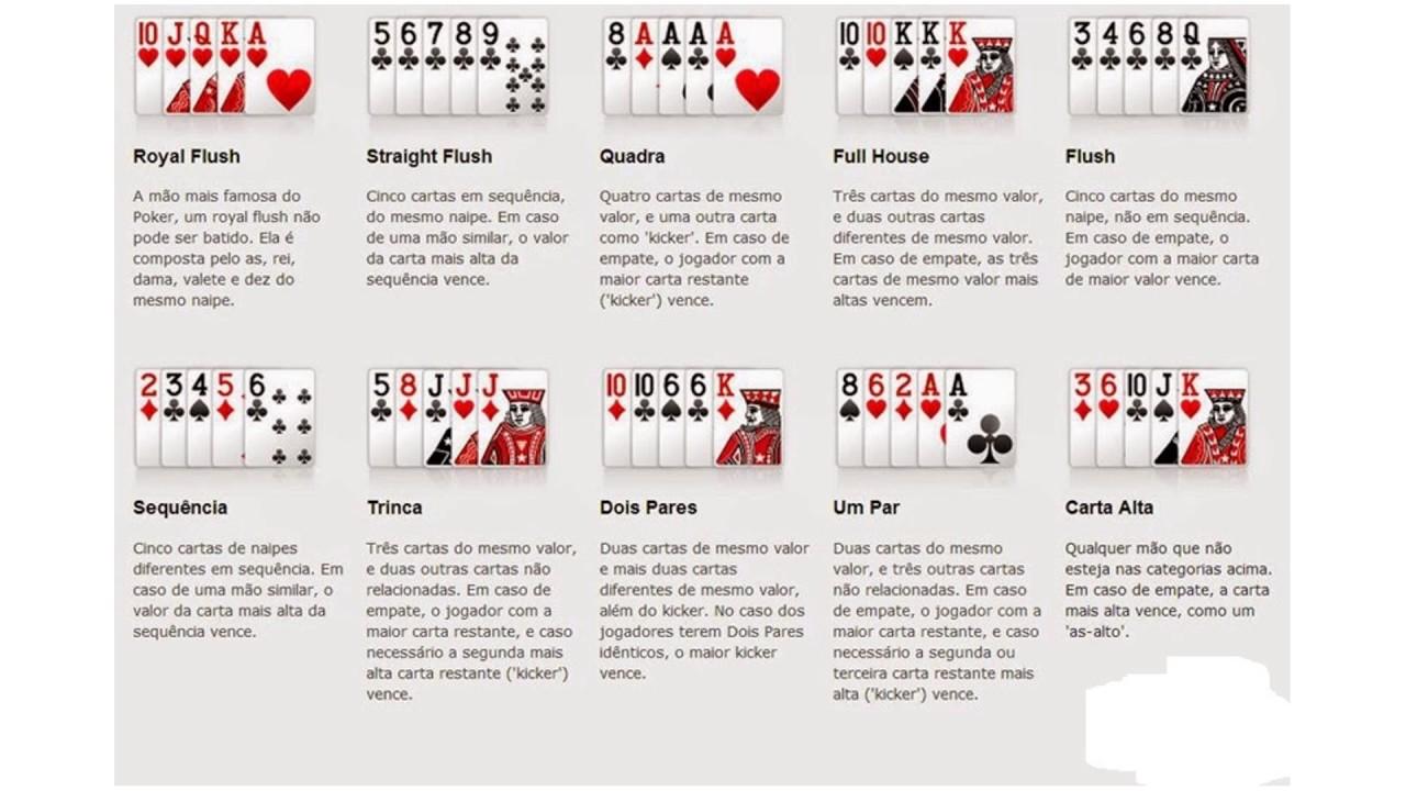 aprendendo rapido jogar poker classificacao das maos youtube