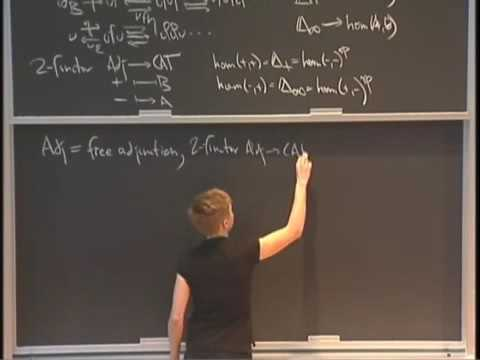 The Formal Theory of Adjunctions Monads Algebras and Descent Emily Riehl  MSRI