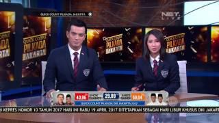 Video Quick Count Pilkada DKI - Markas Simpatisan Anies-Sandi Semarak dengan  Hiburan Musik Dangdut (6/12) download MP3, 3GP, MP4, WEBM, AVI, FLV November 2018