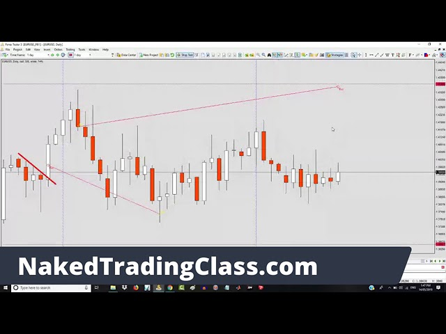 Kangaroo Tail In Forex - Best Forex Ea In The World