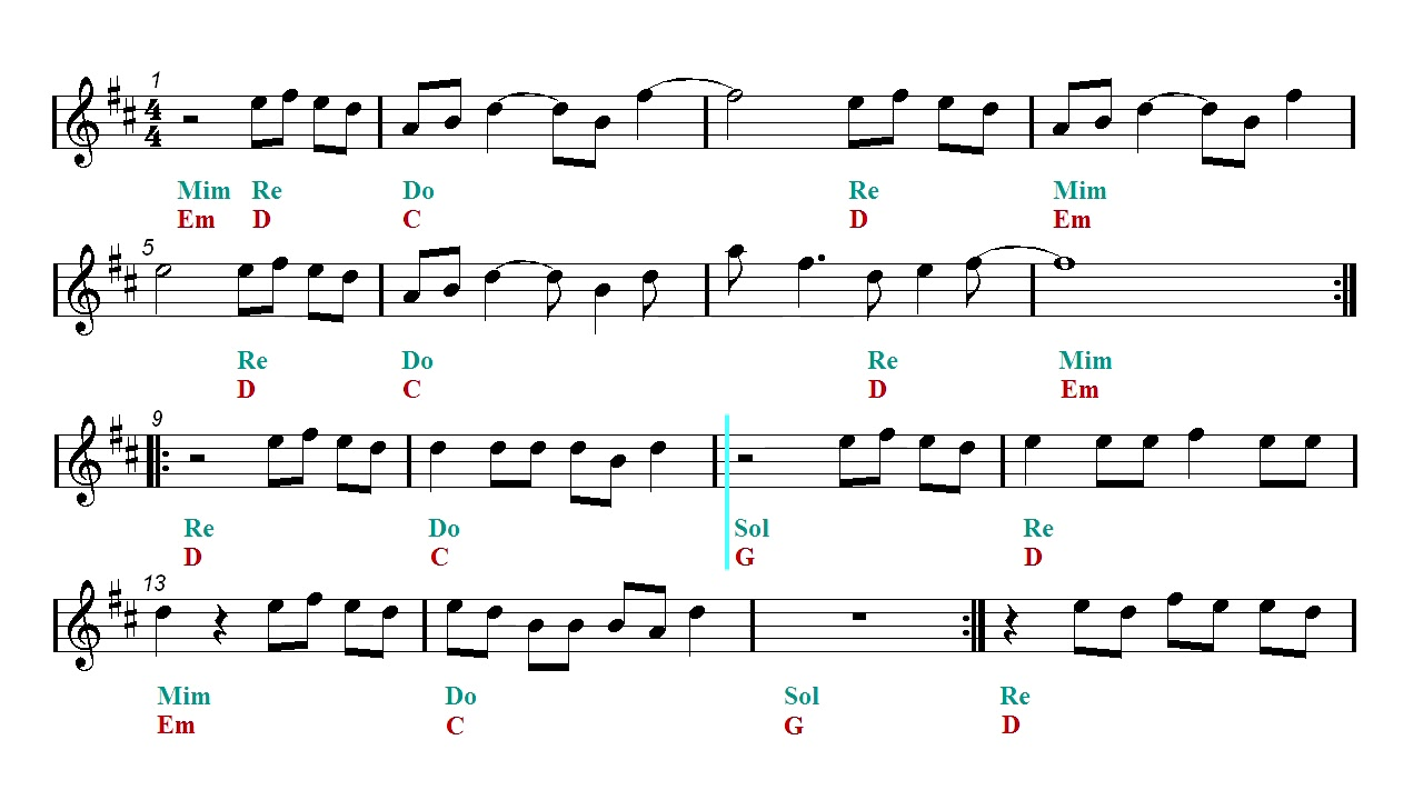 Horn Let Her Go Passenger Sheet Music Guitar Chords Youtube