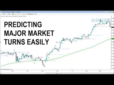 How to predict major trend reversals EMINI's FX STOCKS