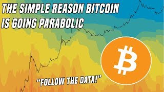 The Simple Reason Bitcoin Is Going Parabolic In 2019