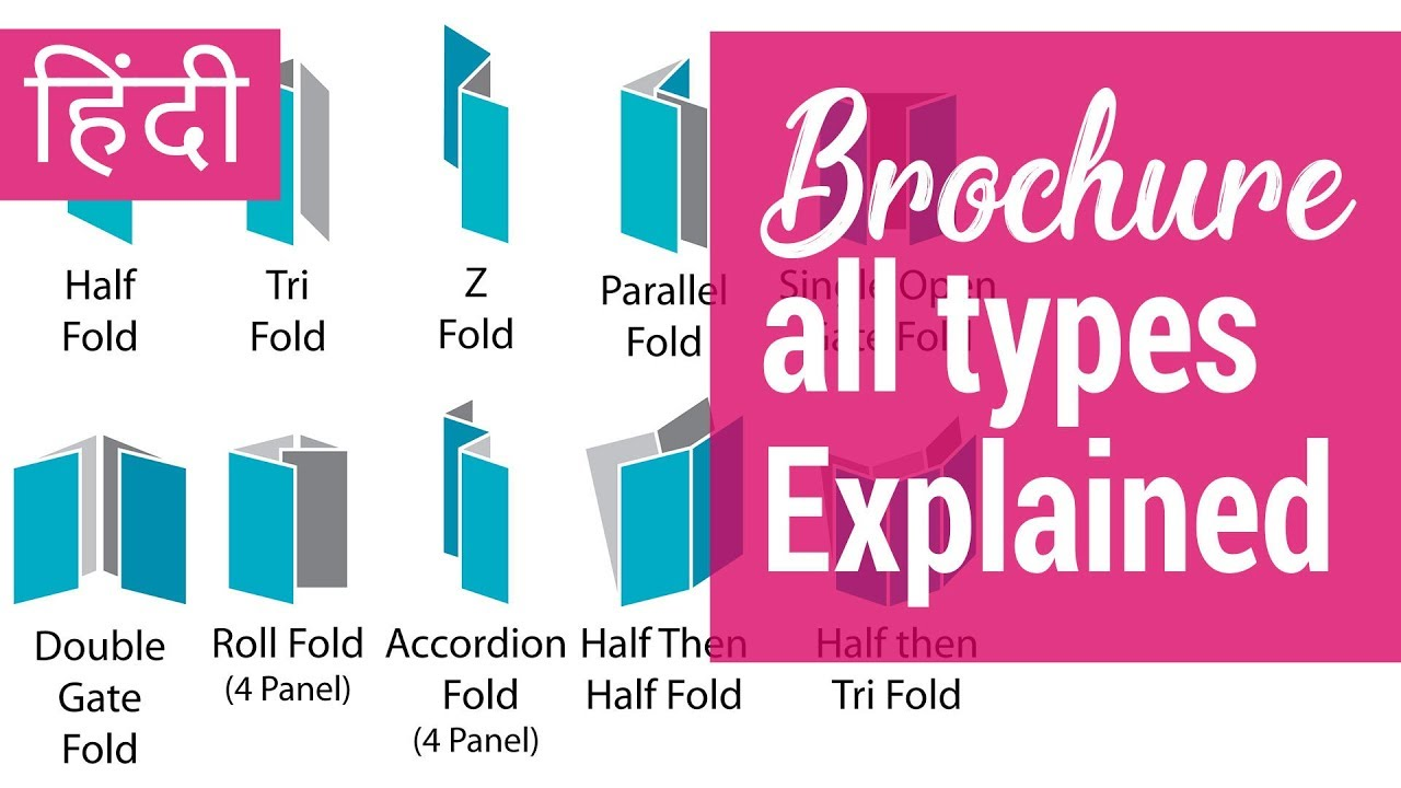 explained brochure types kinds and sizes with examples learn