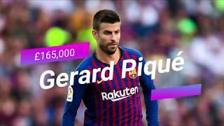 Fc barcelona players weekly salary in ...