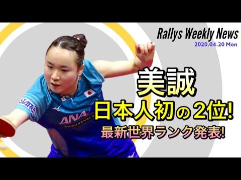 4月最新の男女世界ランキング&Tリーグ契約情報&日本生命レッドエルフ特集|Rallys卓球動画ニュース - WeeklyDigest
