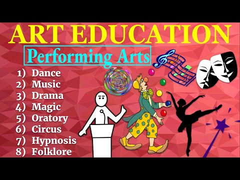 PERFORMING ARTS - Second Type of Arts in Art Education.🤹🏽♀️🤹🏽♂️💃🏽🕺🏽 #PerformingArts  #B.ed