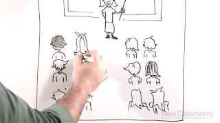 La escuela como un lugar de aprendizaje