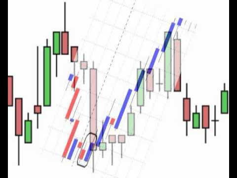 Forex candlestick patterns indicator cpi