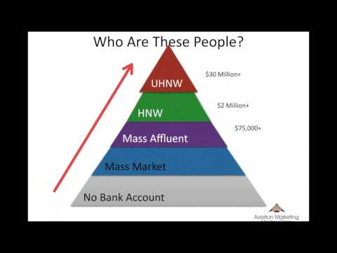 AMHF 0063 - Book Club Discussion - Marketing to the Affluent