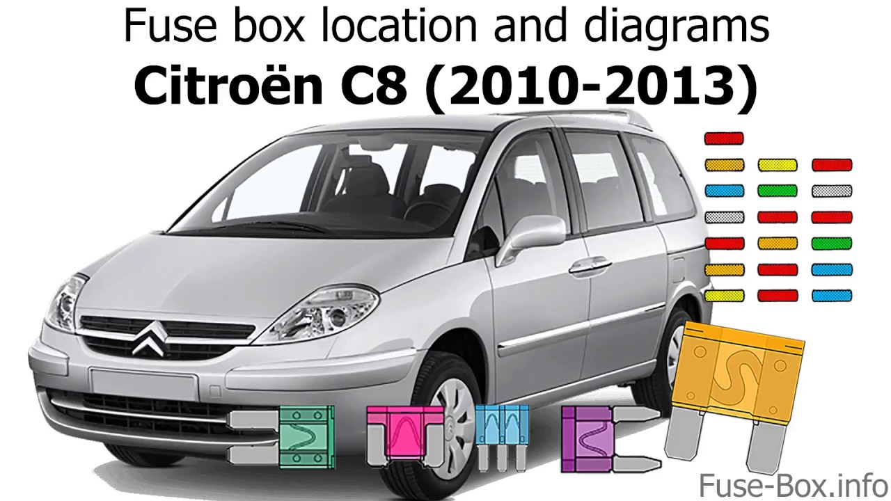 fuse box location and diagrams citroen c8 2010 2013  [ 1280 x 720 Pixel ]