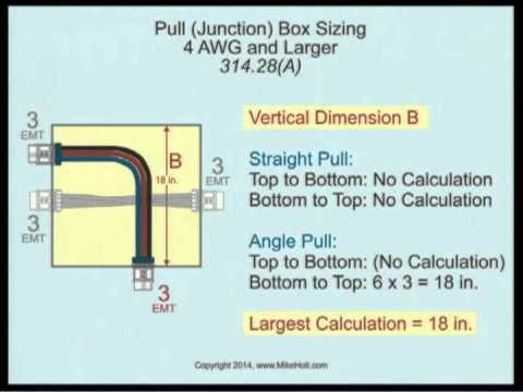 Pull Box Sizing, NEC 2014 - 314 28 (7min:49sec)