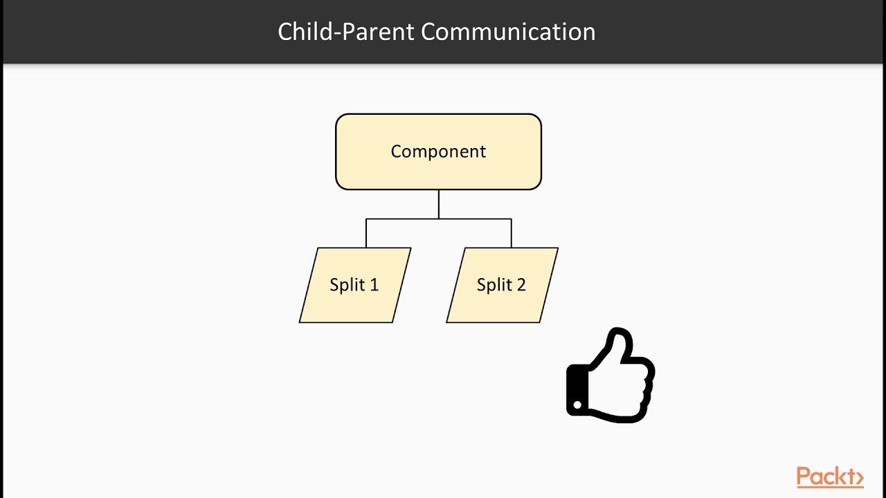 React Design Patterns for Beginners : Data Flow | packtpub com