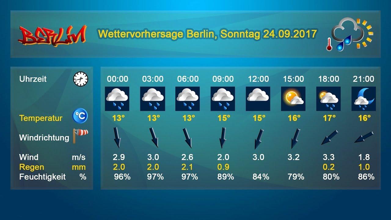 Wie Wird Das Wetter Morgen In Berlin Sonntag 24 September 2409