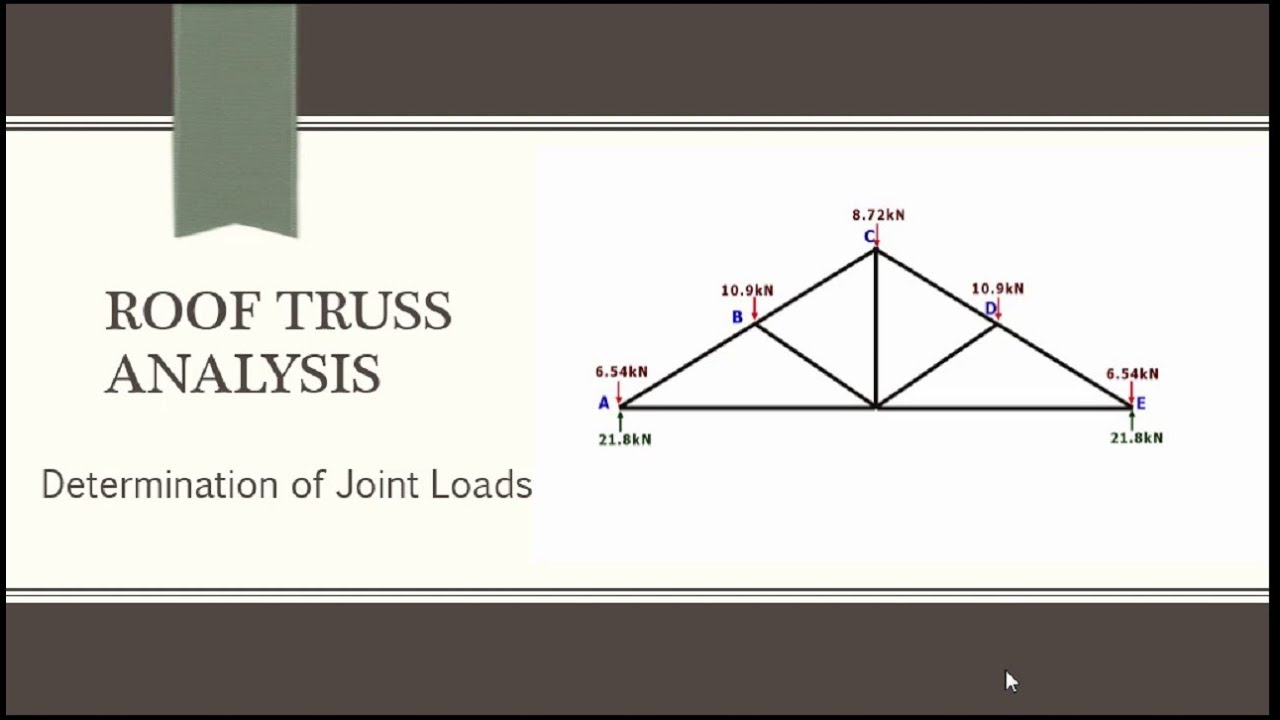 Roof Truss Analysis Determination Of Joint Loads Youtube