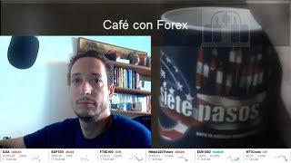 Forex con Café del 04 de Abril 2018