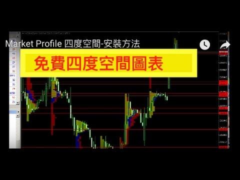 Market Profile 四度空間-安裝方法