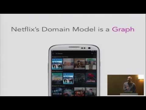 Keynote - JSON Graph: Reactive REST at Netflix
