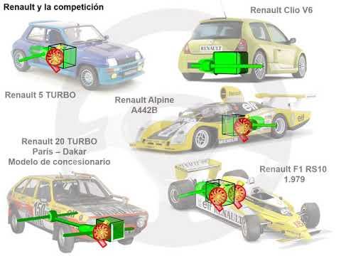 Historia de Renault (14/14)